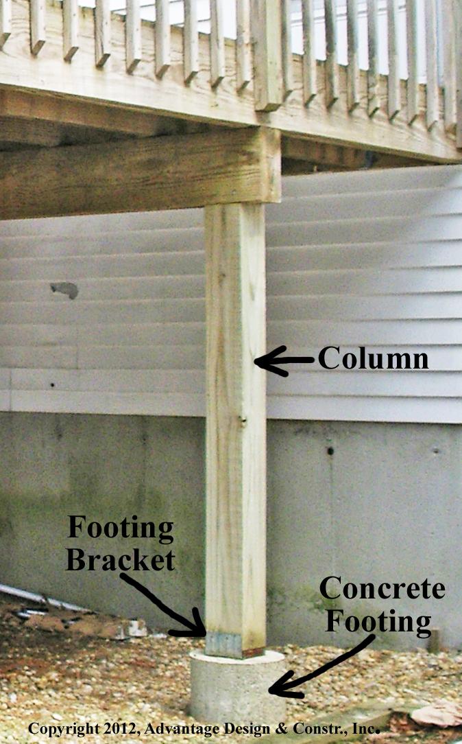 Footing Amp Column Concord Ma Suburban Boston Decks And