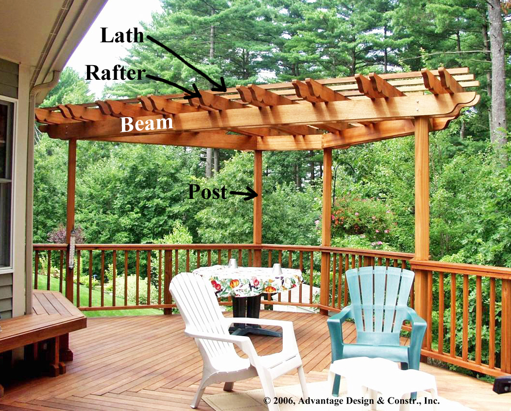 Can T Understand Your Deck Contractor Here S Help